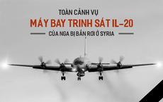 """Thảm kịch """"quân ta bắn trúng quân mình"""" đã xảy ra với máy bay IL-20 Nga như thế nào?"""