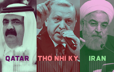 Xung đột Syria gây chuyển biến khó lường, hình thành trục quyền lực mới ở Trung Đông