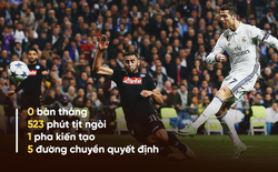Ronaldo bớt ích kỷ, Real Madrid theo đó bay cao