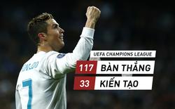 Vượt những tiếng huýt sáo, giờ Ronaldo là lãnh đạo của Real Madrid