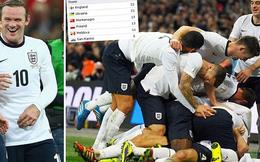 Rooney kiêu hãnh bước tiếp, Ronaldo nín thở chờ play-off