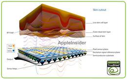 iPhone 5S sẽ tích hợp máy quét vân tay dưới nút Home bằng sa-phia
