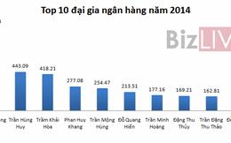 10 ông chủ ngân hàng giàu nhất trên sàn chứng khoán năm 2014