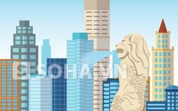 INFOGRAPHIC: 5 thành phố du lịch an toàn nhất thế giới