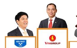 Cần ít nhất 1.500 tỷ để gia nhập Top 10 người giàu nhất TTCK Việt Nam 2015