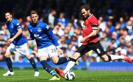Box TV: Xem TRỰC TIẾP Everton vs Man United (23h00)
