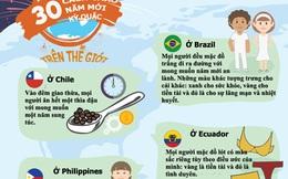 Infographic: 30 phong tục đón Tết kì quặc nhất thế giới