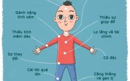 Bạn sẽ không bao giờ biết được những nguyên nhân này gây ra các cơn đau khắp trên cơ thể