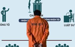 Cách Minh Béo bị áp tải tới phiên tòa sau 3 tuần ngồi tù