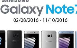 Chính thức: Samsung Việt Nam hoàn 100% tiền mua Galaxy Note7