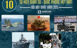 VIDEO ĐẶC BIỆT: 10 sự kiện quân sự - quốc phòng Việt Nam nổi bật nhất năm 2015