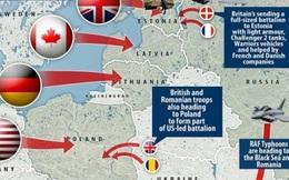 NÓNG: NATO chia thành nhiều cánh quân áp sát biên giới Nga