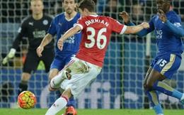 """""""Giá trị"""" khó tin của đại chiến Man United vs Leicester"""