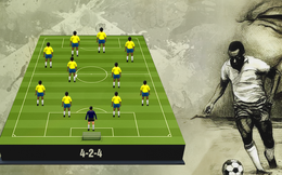 """Từ thảm họa """"Hiroshima của bóng đá"""" đến lên đỉnh thế giới bằng đội hình 4 hậu vệ"""