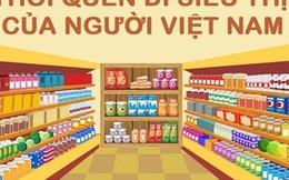 """[Infographic] Người Việt đang ngày càng """"cuồng"""" đi siêu thị"""