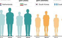 Đâu là quốc gia có dân số sở hữu nhiều mỹ nữ nhất thế giới?