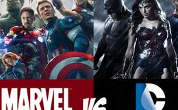 Cuộc chiến của 2 gã khổng lồ điện ảnh: Marvel và DC