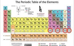 4 nguyên tố mới được thêm vào bảng tuần hoàn