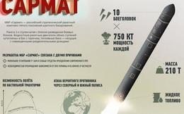 """Chuyên gia nhận xét về tên lửa """"Sarmat"""" mới nhất của Nga"""