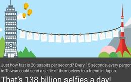 Google sắp lắp đặt đường cáp quang 26 terabit/giây, cải thiện tốc độ dịch vụ trên toàn châu Á, có cả Việt Nam