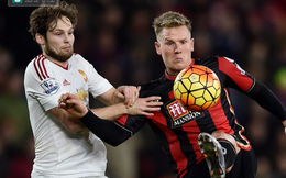 Box TV: Xem TRỰC TIẾP Bournemouth vs Man United (19h30)