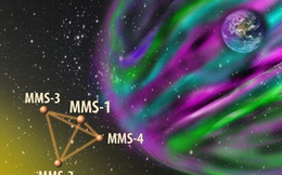 """NASA: Phát hiện sóng vũ trụ """"tấn công"""" Trái Đất, có thể phá hủy tế bào sống của sinh vật"""