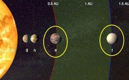 """Phát hiện 2 """"siêu Trái Đất"""" có thể ẩn chứa sự sống, chỉ cách chúng ta 12 năm ánh sáng"""