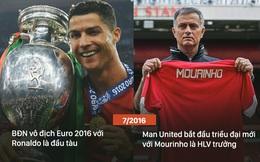 Sự khác biệt khó giải thích giữa Ronaldo và Man United sau ngày chia tay