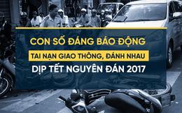 [Infographics] Tết 2017 vẫn nhiều tai nạn giao thông, xô xát đánh nhau