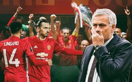 So với chính mình 9 năm về trước, Man United của Mourinho được mấy phần?
