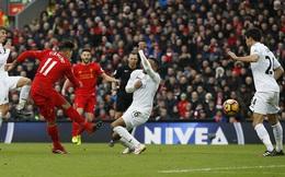 Clip bản quyền Premier League: Liverpool 2-3 Swansea