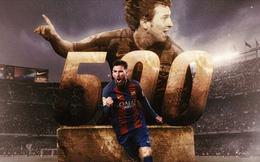 Đã đến lúc Barca gồng mình lên, thay vì mãi nấp sau lưng Messi!