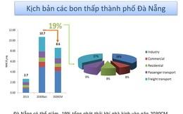 Việt Nam có thể cắt giảm 25% khí nhà kính mảng năng lượng vào 2030