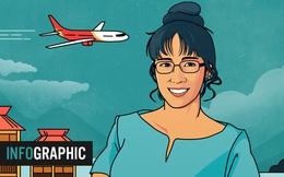 """Nguyễn Thị Phương Thảo: Từ cú sốc """"Bikini Airlines"""" đến nữ tỷ phú tự thân đầu tiên của Đông Nam Á"""