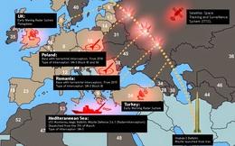 """Điều gì xảy ra nếu giữa Nga và NATO xảy ra chiến tranh tổng lực """"một mất một còn""""?"""