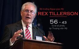 Chuyên gia phân tích thế khó của tân Ngoại trưởng Mỹ nếu muốn dỡ bỏ cấm vận Nga
