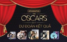 """[Infographic] Dự đoán kết quả Oscar 2017: Liệu La La Land có thể """"xô đổ"""" kỷ lục của Titanic?"""