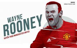 Wayne Rooney: Nếu không phải là huyền thoại thì chắc chắn không thể là ác quỷ!