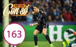 Con số biết nói: Cơn khát 163 ngày của Ronaldo