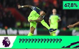 """Con số biết nói: 67,8% và sự áp đảo """"dối trá"""" của Liverpool"""