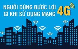 Người dùng được lợi gì khi sử dụng mạng 4G