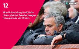 """Sự thật trớ trêu sau thành tích """"hoành tráng"""" của Mourinho"""