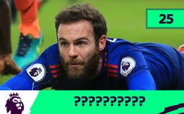 Con số biết nói: Nỗi thất vọng đằng sau kỷ lục của Rooney