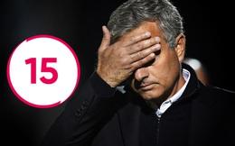 Đếm ngược Premier League: 15 lần Mourinho phải lắc đầu ngao ngán