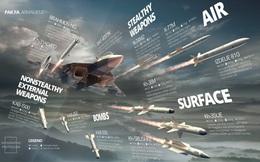 """Điều gì khiến tiêm kích PAK-FA Nga lột xác còn """"chim ăn thịt"""" F-22 Mỹ mất thiêng?"""