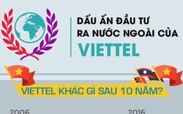 Những con số đặc biệt về đầu tư ra nước ngoài của Viettel