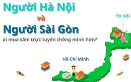 Người Hà Nội và Sài Gòn, ai mua sắm thông minh hơn?