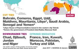 Phá thế cô lập: Ngoại trưởng Qatar gặp các thành viên Hội đồng Bảo an