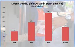 Hé lộ mức doanh thu trạm BOT tuyến tránh TP.Biên Hoà