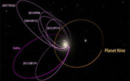 NASA vừa tuyên bố: Hệ Mặt trời của chúng ta có 9 hành tinh